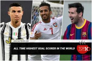 All Time Highest Goal Scorer In The World